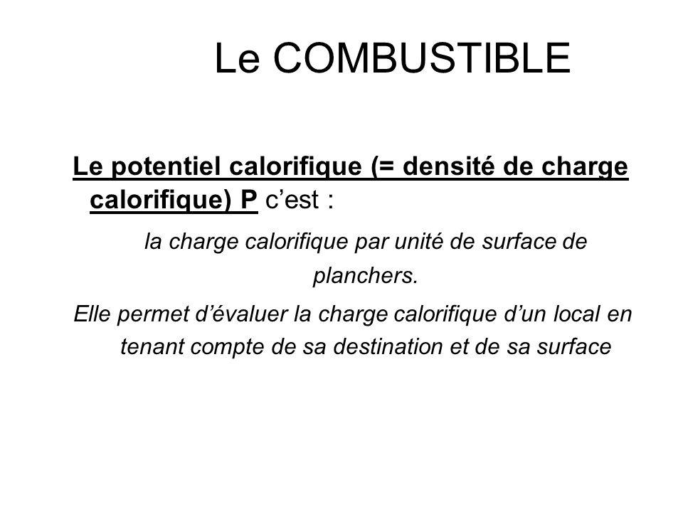 la charge calorifique par unité de surface de planchers.