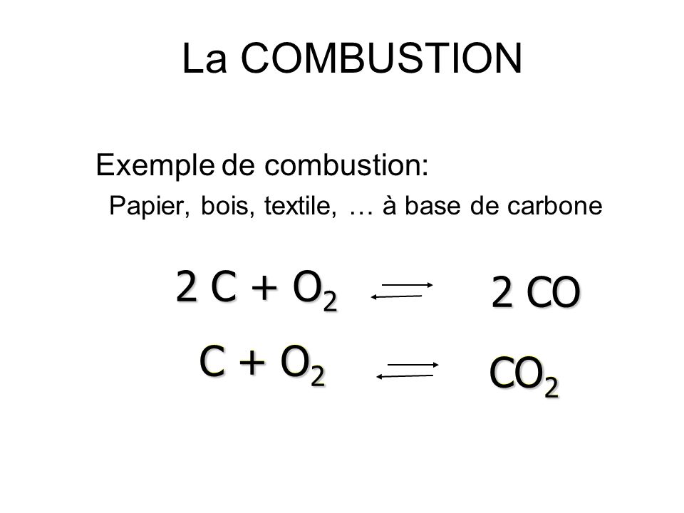 La COMBUSTION 2 C + O2 2 CO C + O2 C + O2 CO2 CO2