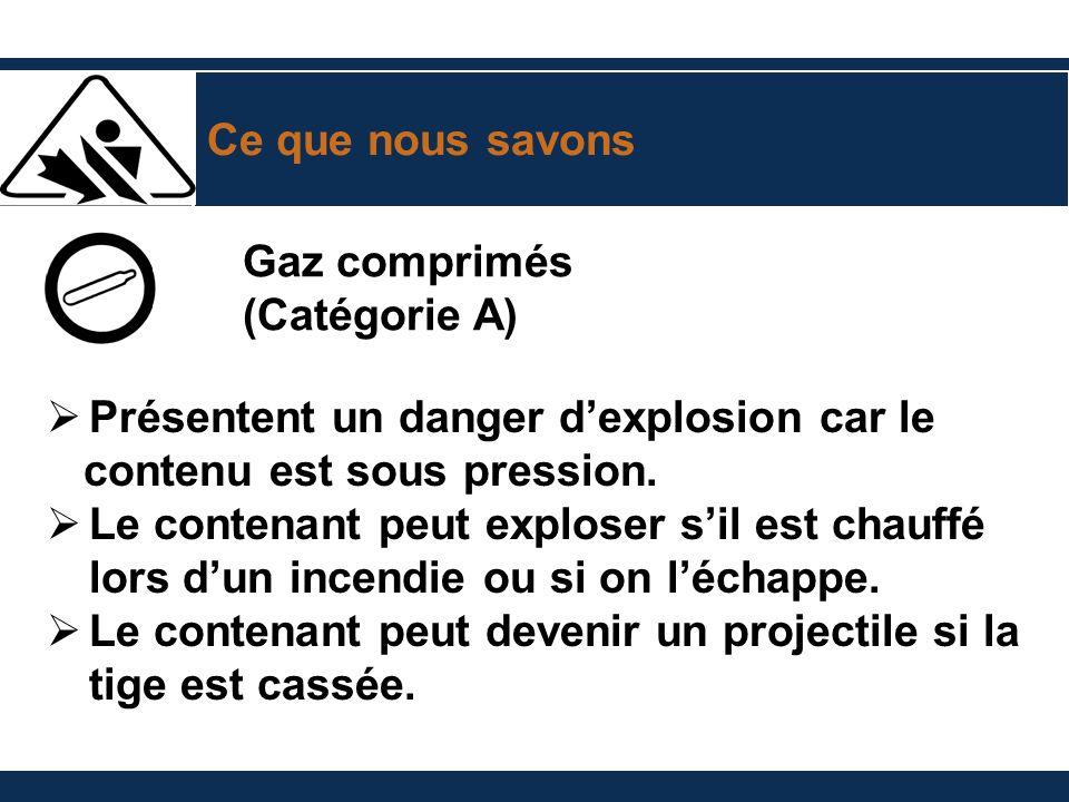 Ce que nous savons Gaz comprimés. (Catégorie A) Présentent un danger d'explosion car le. contenu est sous pression.