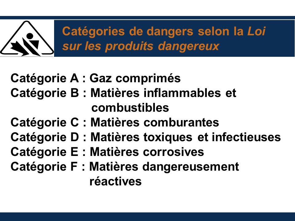 Catégories de dangers selon la Loi sur les produits dangereux