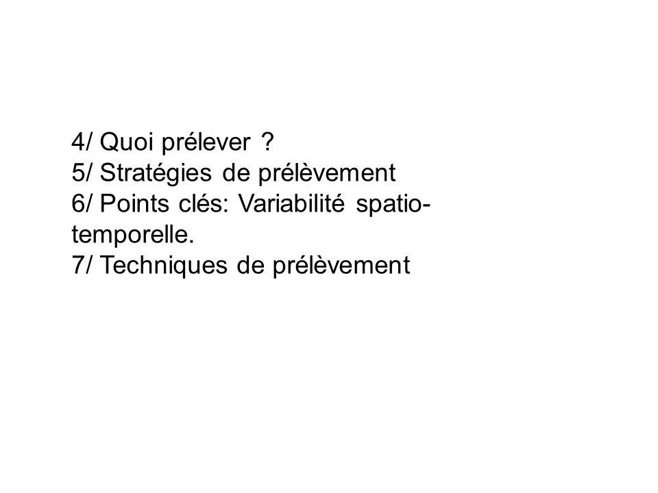 4/ Quoi prélever . 5/ Stratégies de prélèvement. 6/ Points clés: Variabilité spatio-temporelle.