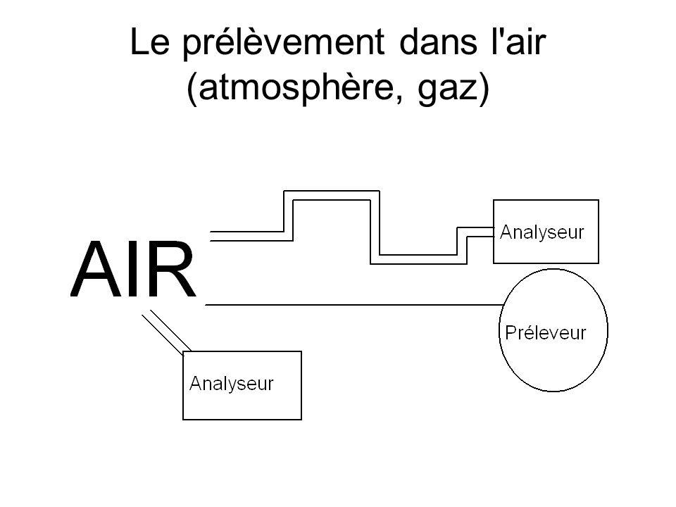 Le prélèvement dans l air (atmosphère, gaz)