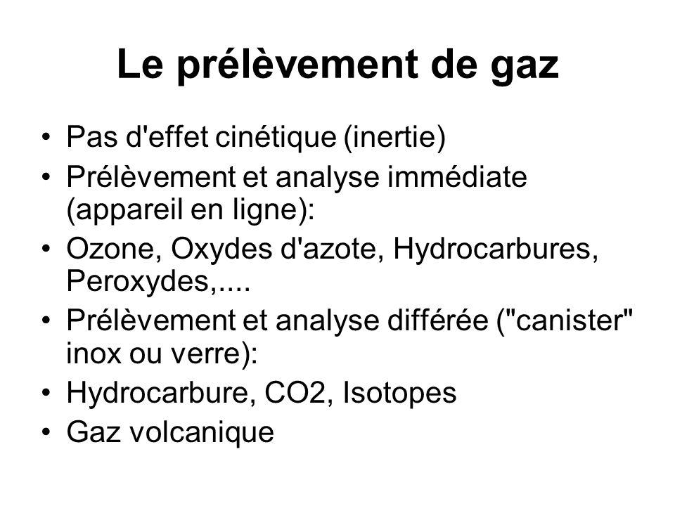 Le prélèvement de gaz Pas d effet cinétique (inertie)