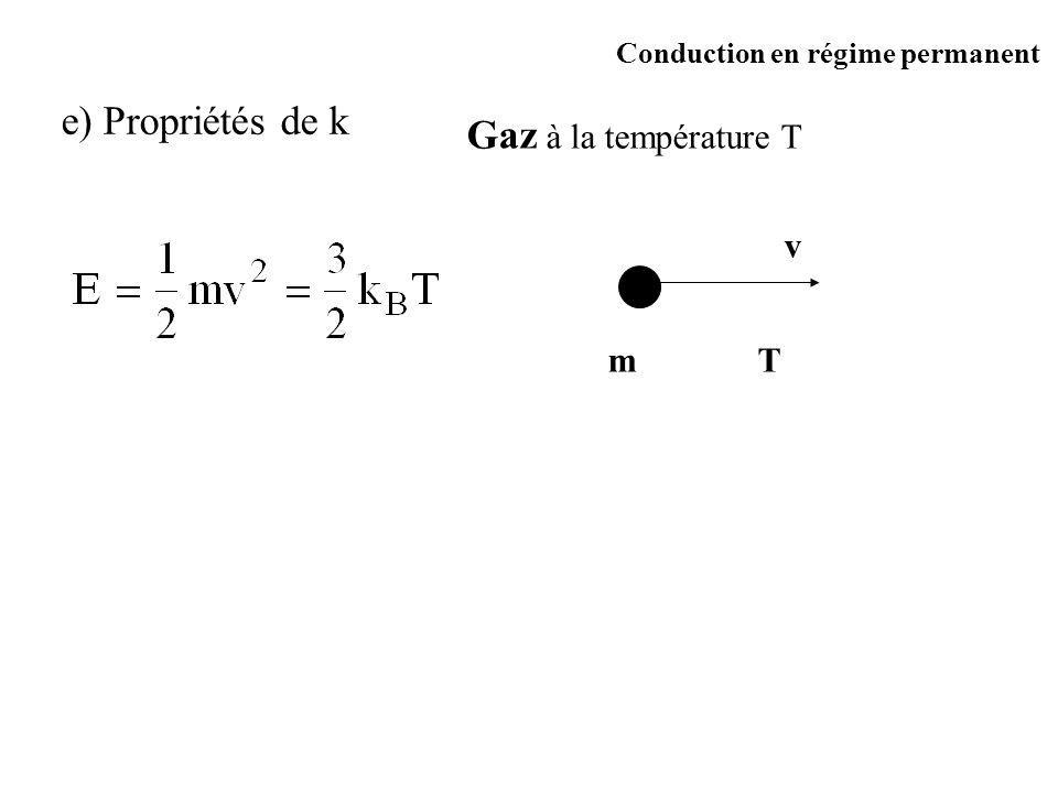 e) Propriétés de k Gaz à la température T v m T