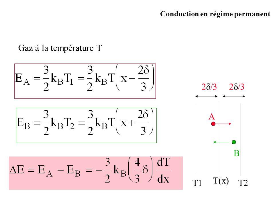 Gaz à la température T 2 2 A B T(x) T1 T2