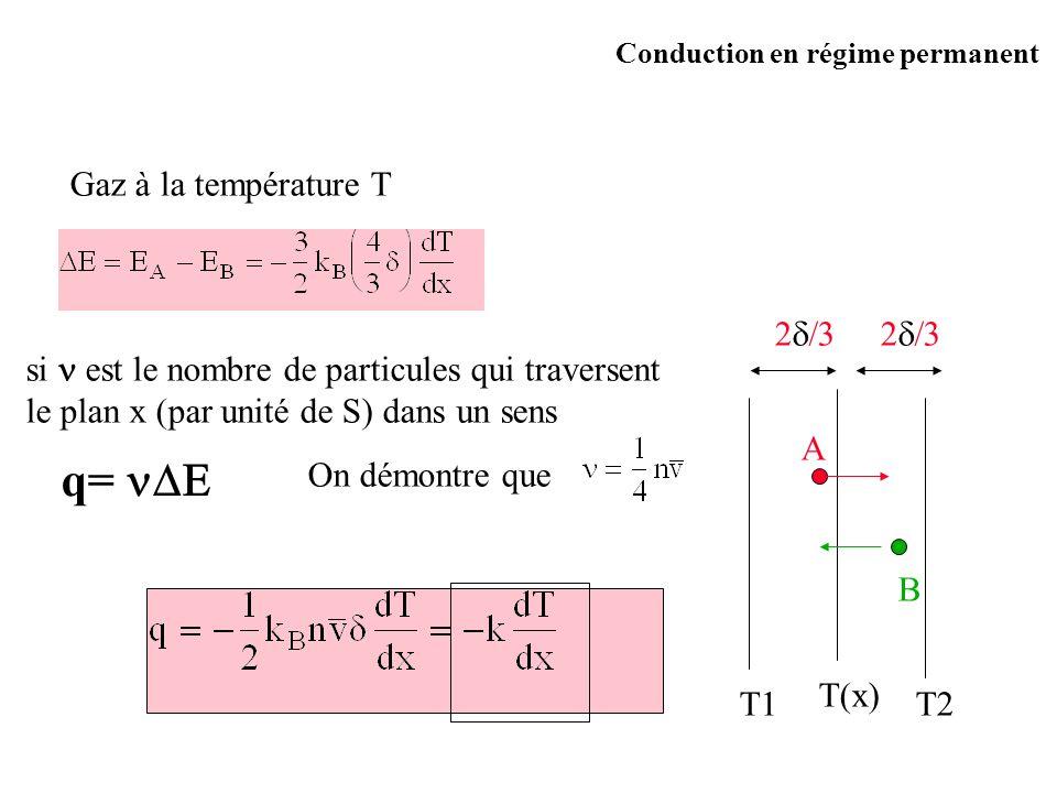 q=  Gaz à la température T 2 2