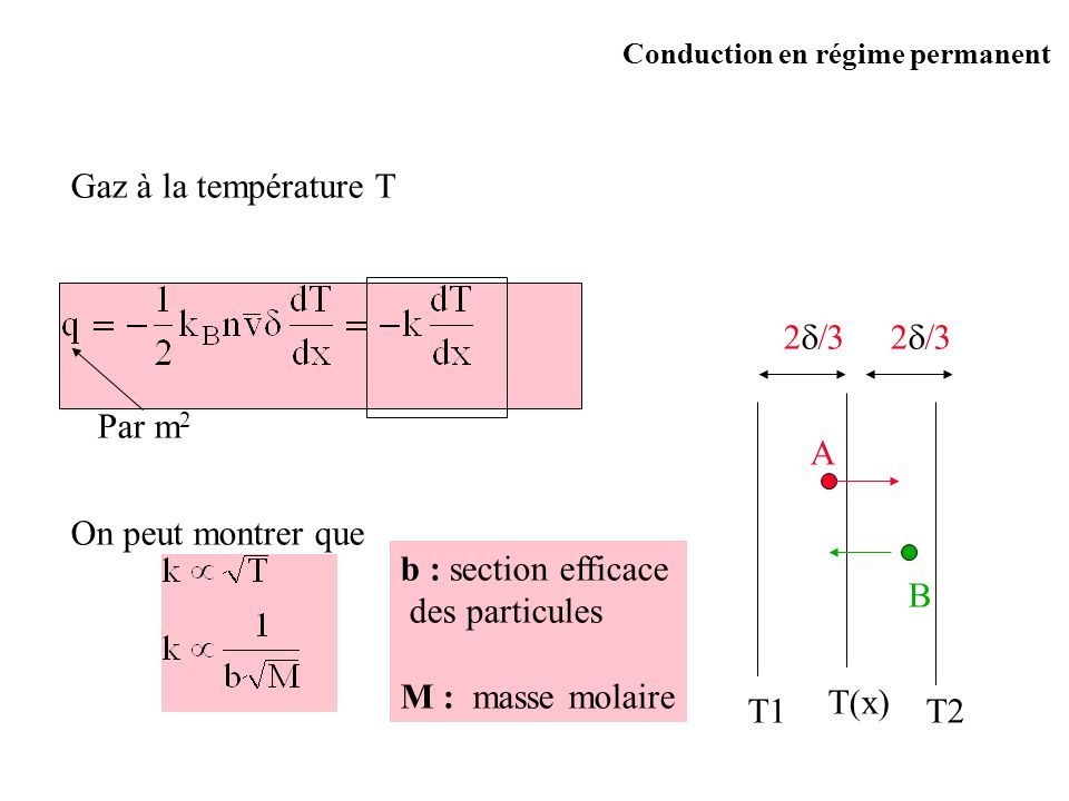 Gaz à la température T 2 2 Par m2 A On peut montrer que