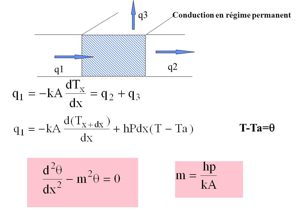 q1 q2 q3 Conduction en régime permanent T-Ta=