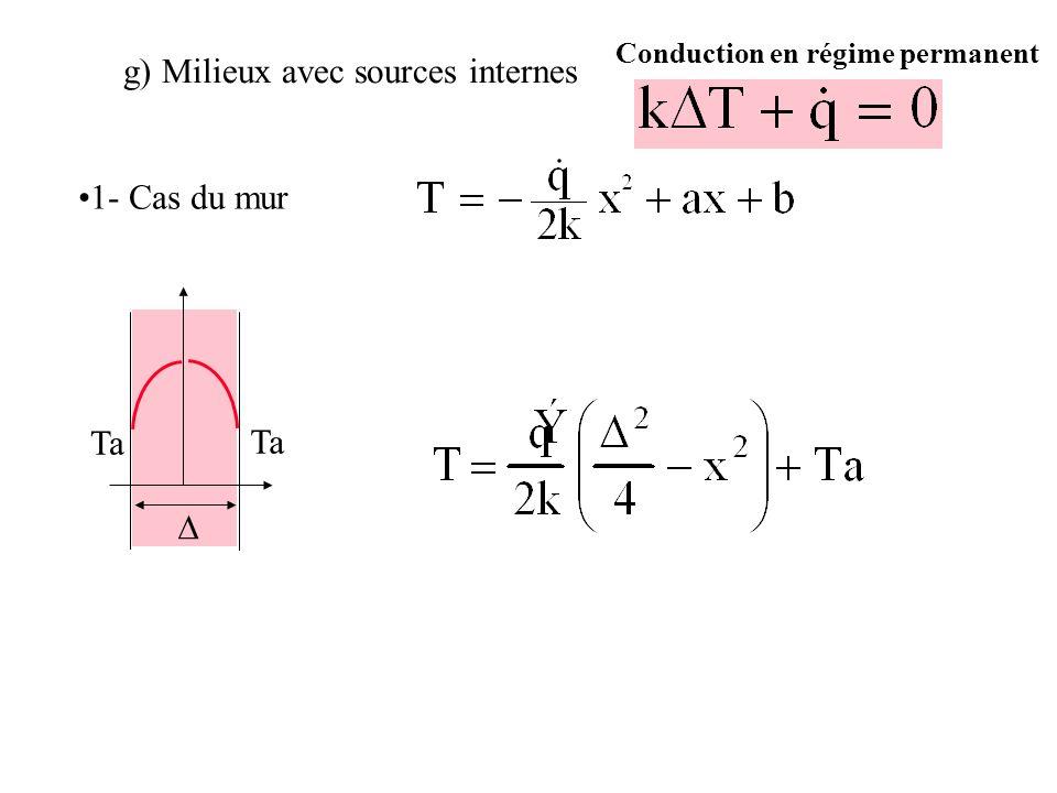 g) Milieux avec sources internes