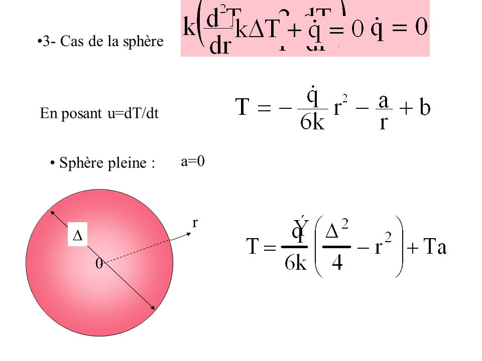 3- Cas de la sphère En posant u=dT/dt Sphère pleine : a=0 ∆ r