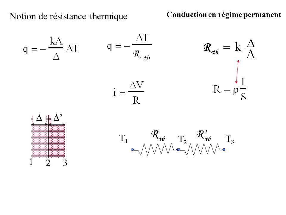 Notion de résistance thermique