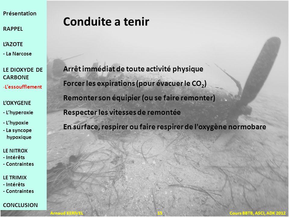 Arnaud KERIVEL 15 Cours BBTB, ASCI, ADK 2012