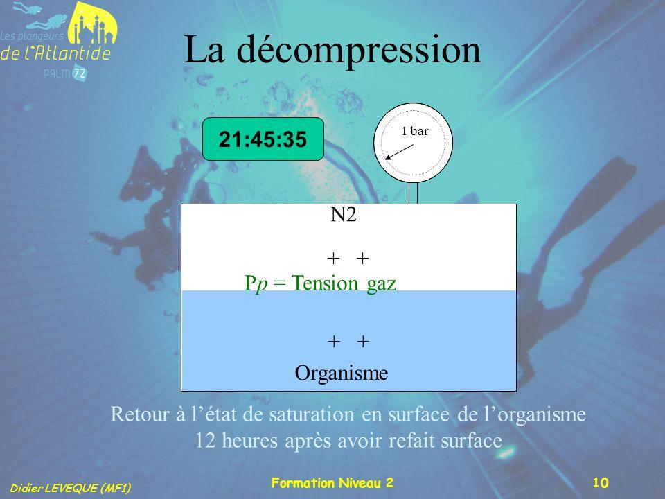 La décompression 21:45:35 N2 + + Pp = Tension gaz Organisme