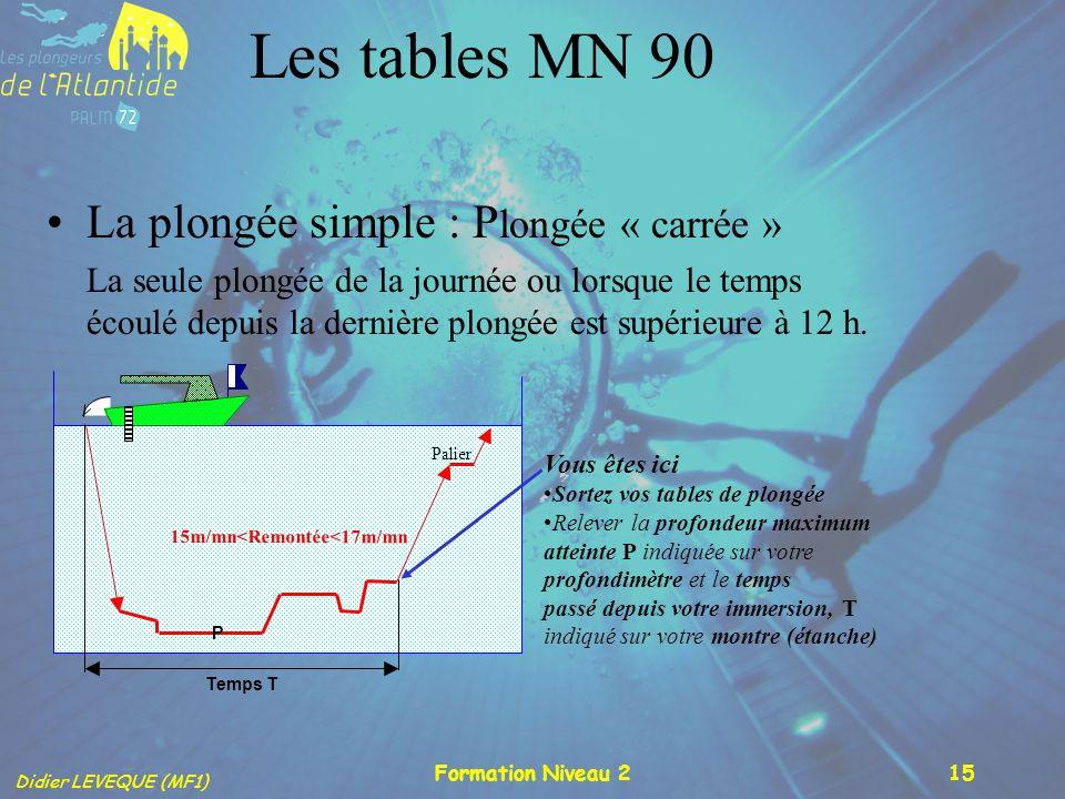 Les tables MN 90 La plongée simple : Plongée « carrée »