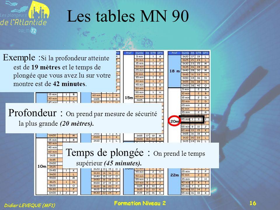 Les tables MN 90 Exemple :Si la profondeur atteinte est de 19 mètres et le temps de plongée que vous avez lu sur votre montre est de 42 minutes.