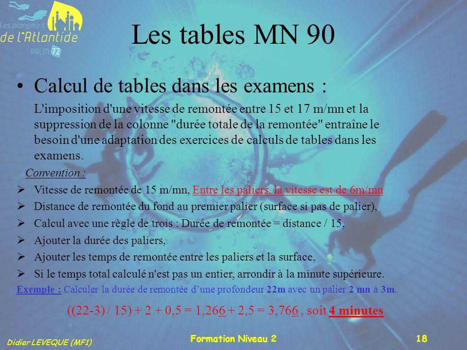 Les tables MN 90 Calcul de tables dans les examens :