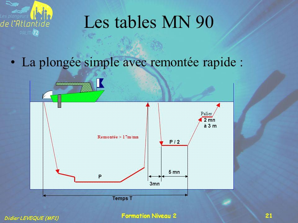 Les tables MN 90 La plongée simple avec remontée rapide :