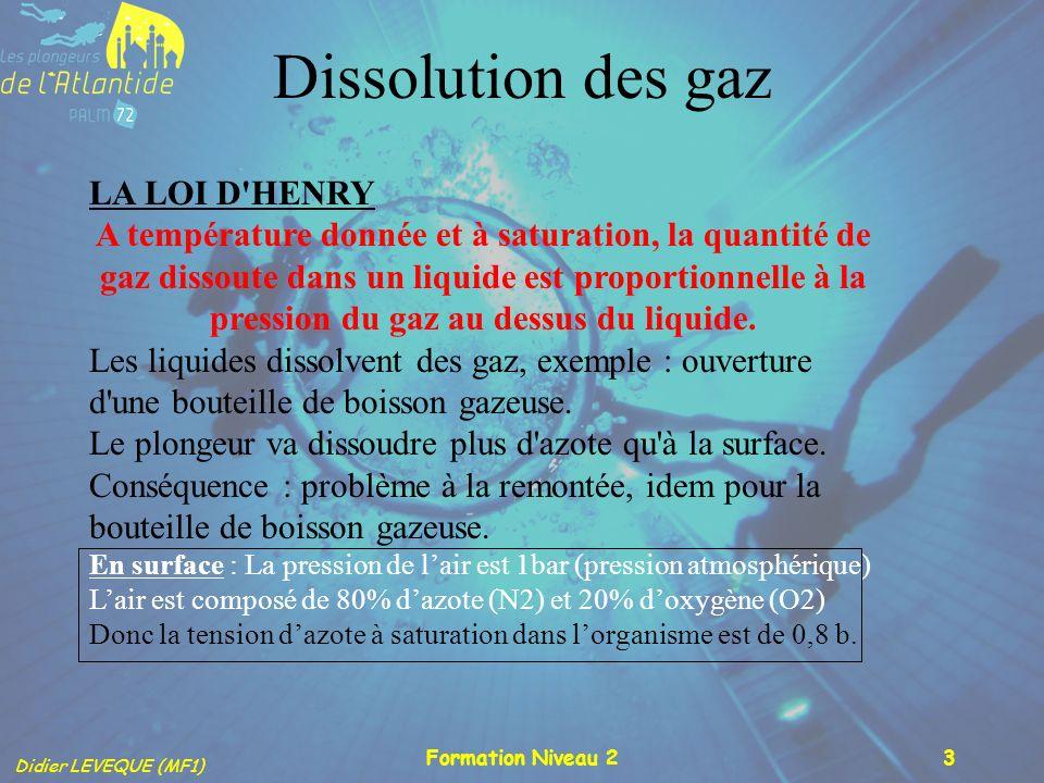 Dissolution des gaz LA LOI D HENRY