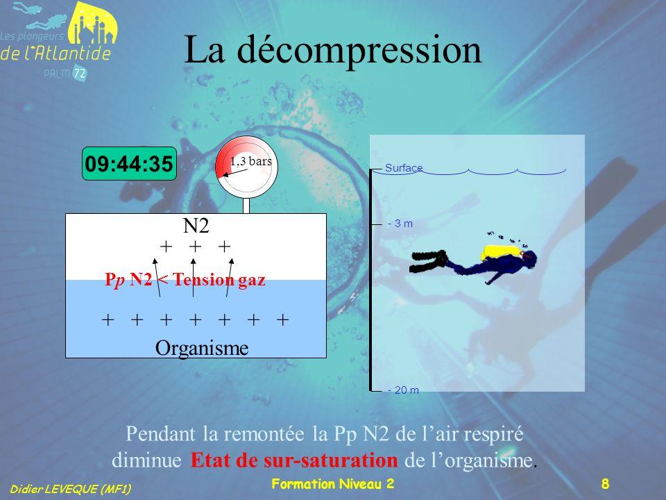 La décompression 09:44:35 N2 + + + + + + + + + + Organisme