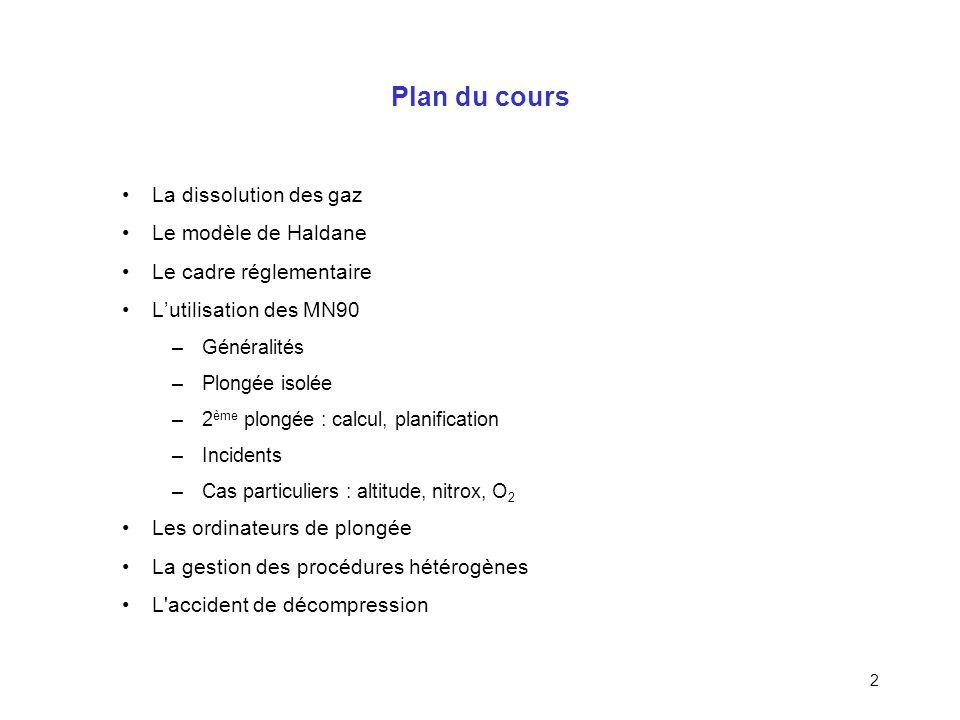 Plan du cours La dissolution des gaz Le modèle de Haldane