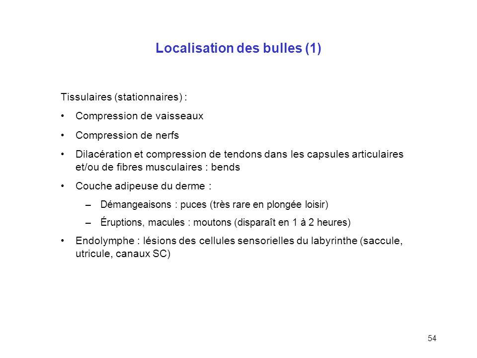 Localisation des bulles (1)