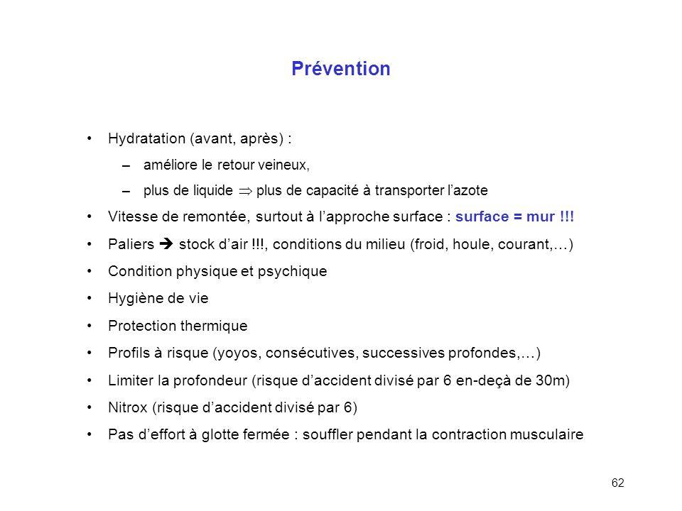 Prévention Hydratation (avant, après) :