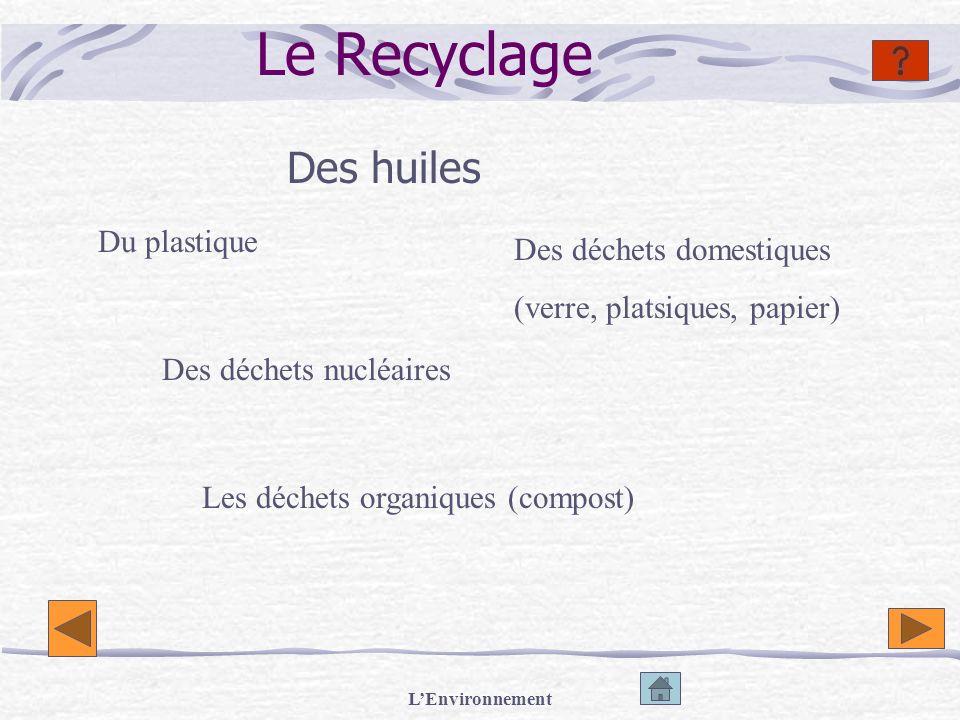 Le Recyclage Des huiles Du plastique Des déchets domestiques