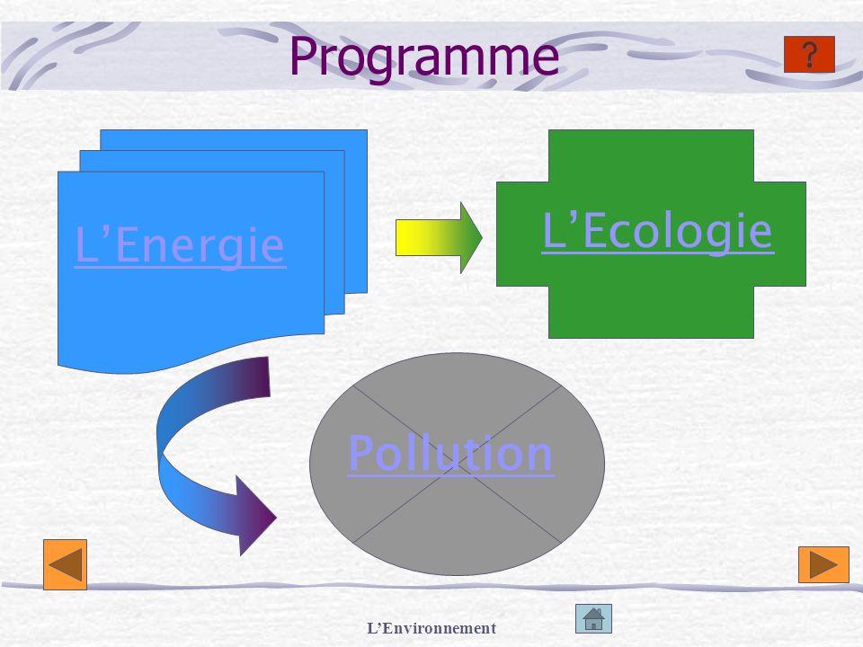Programme L'Ecologie L'Energie Pollution L'Environnement