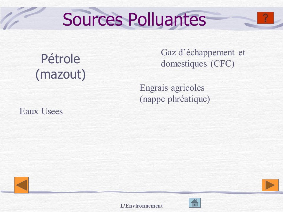 Sources Polluantes Pétrole (mazout)