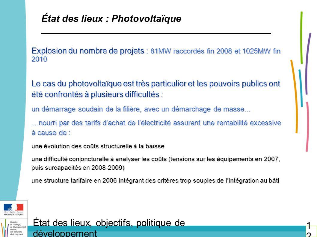 État des lieux : Photovoltaïque