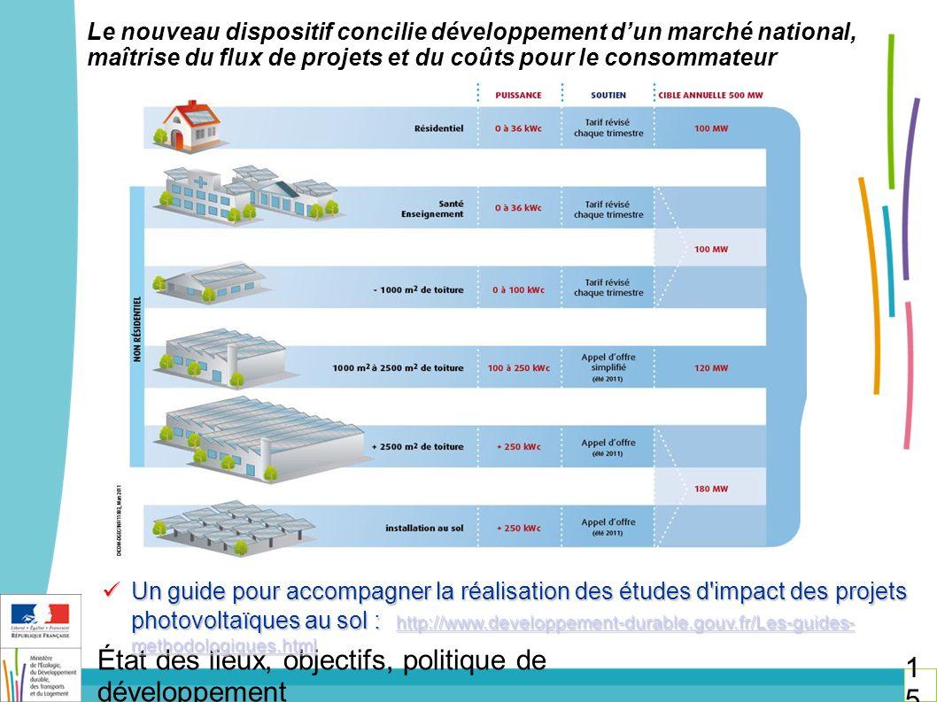État des lieux, objectifs, politique de développement