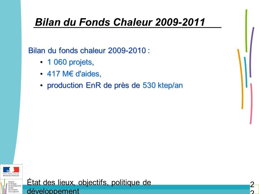 Bilan du Fonds Chaleur 2009-2011
