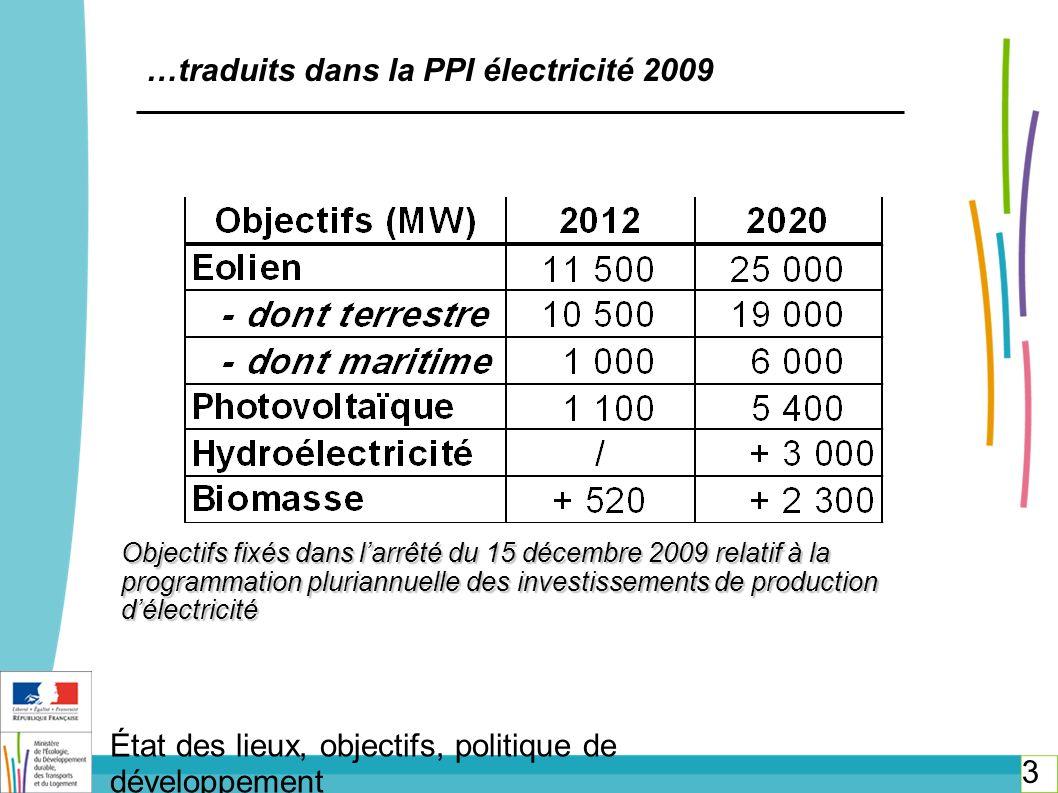 …traduits dans la PPI électricité 2009