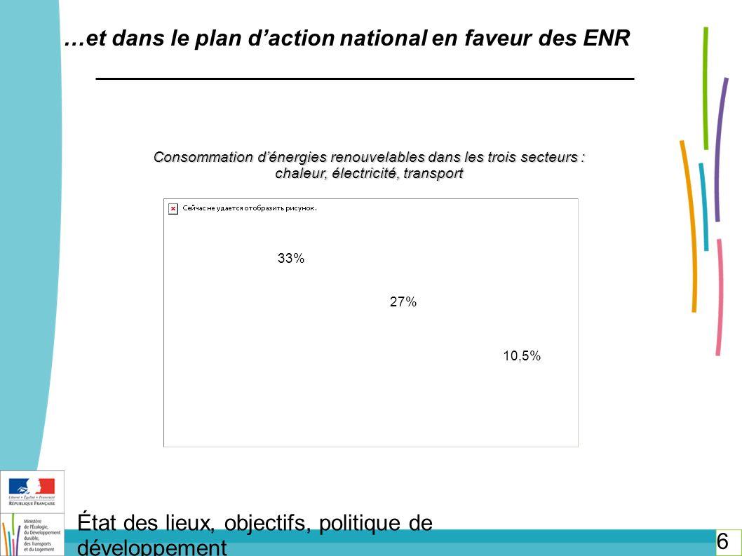 …et dans le plan d'action national en faveur des ENR