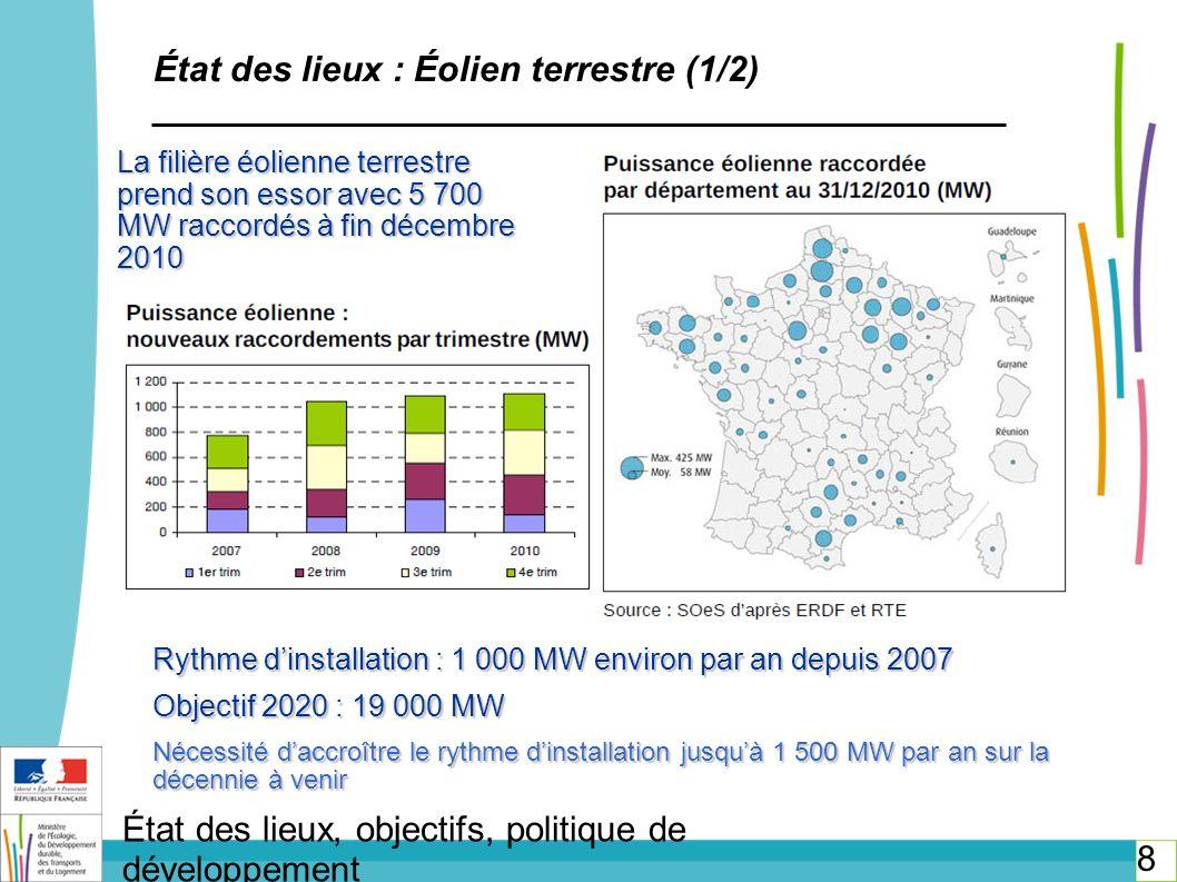 État des lieux : Éolien terrestre (1/2)