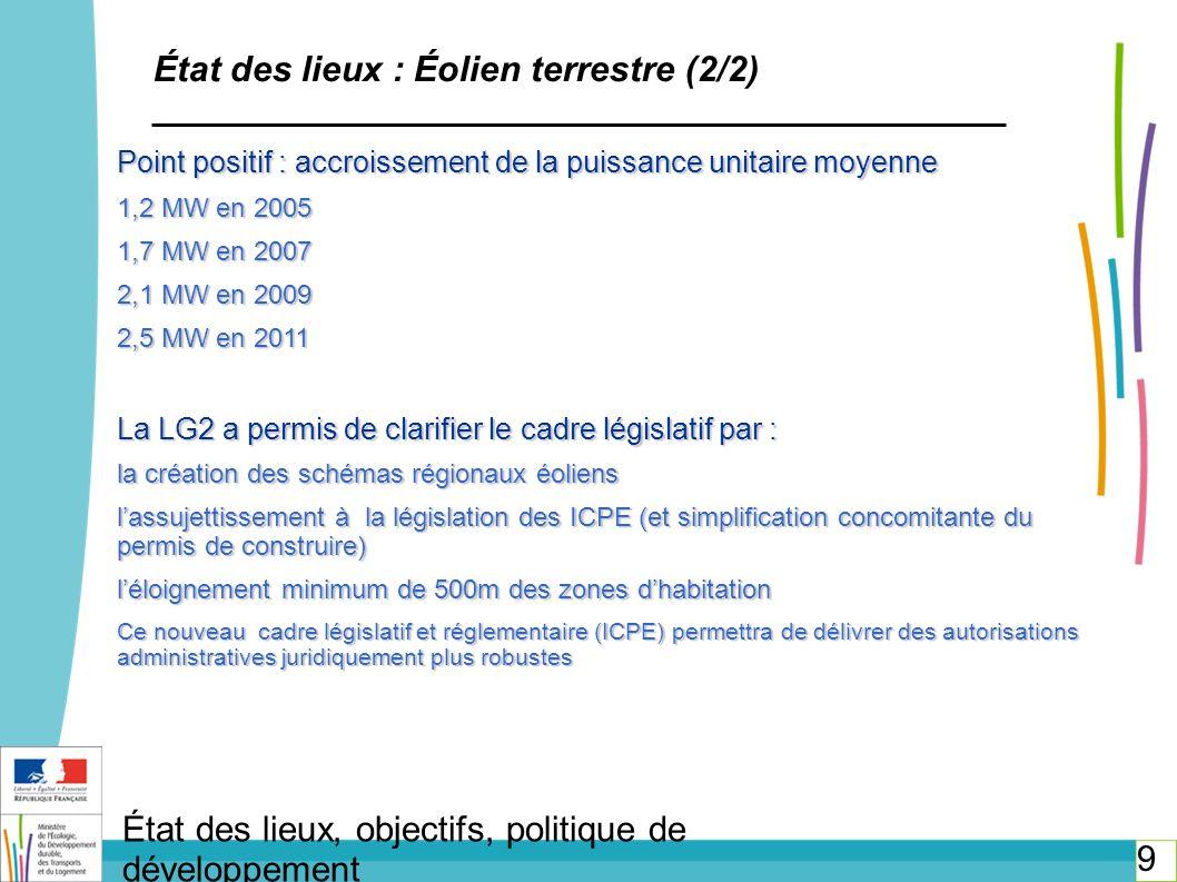 État des lieux : Éolien terrestre (2/2)