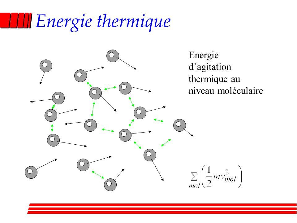 Energie thermique Energie d'agitation thermique au niveau moléculaire