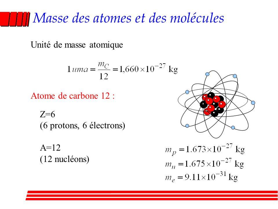 Masse des atomes et des molécules