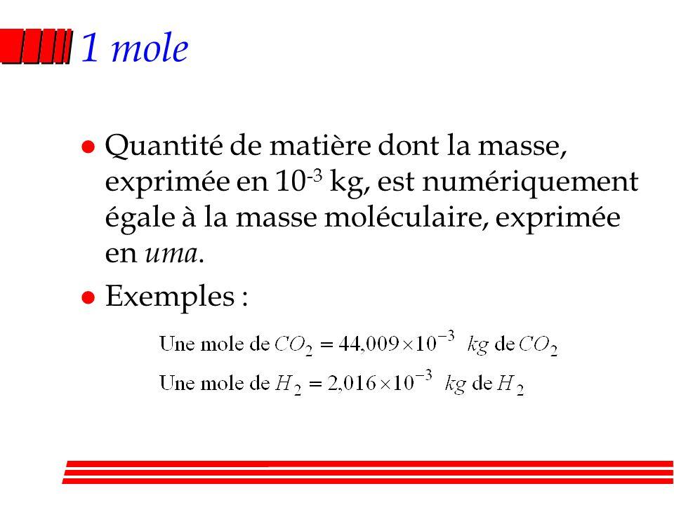 1 mole Quantité de matière dont la masse, exprimée en 10-3 kg, est numériquement égale à la masse moléculaire, exprimée en uma.