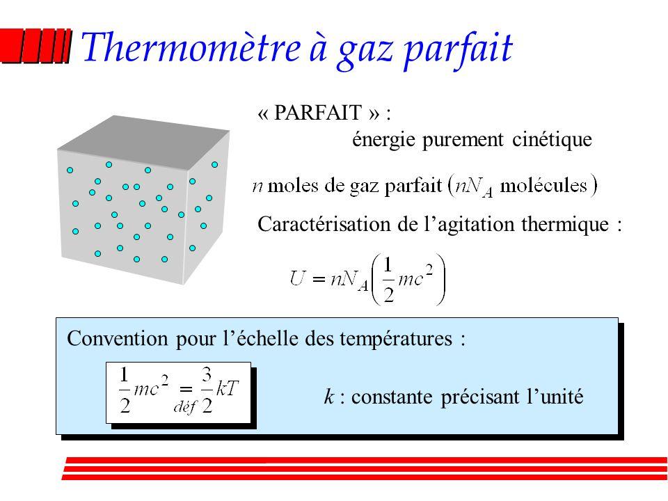 Thermomètre à gaz parfait