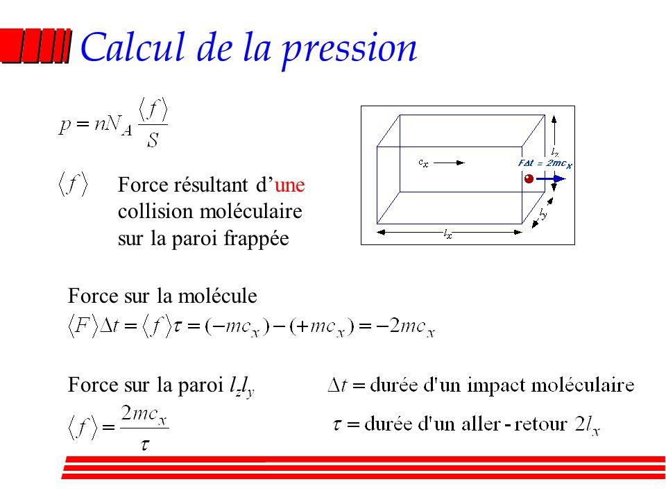 Calcul de la pression Force résultant d'une collision moléculaire