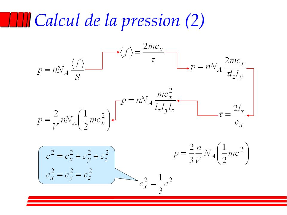 Calcul de la pression (2)