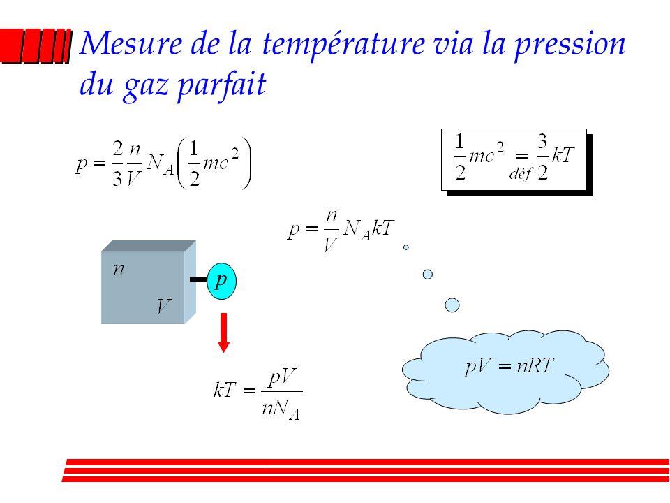 Mesure de la température via la pression du gaz parfait
