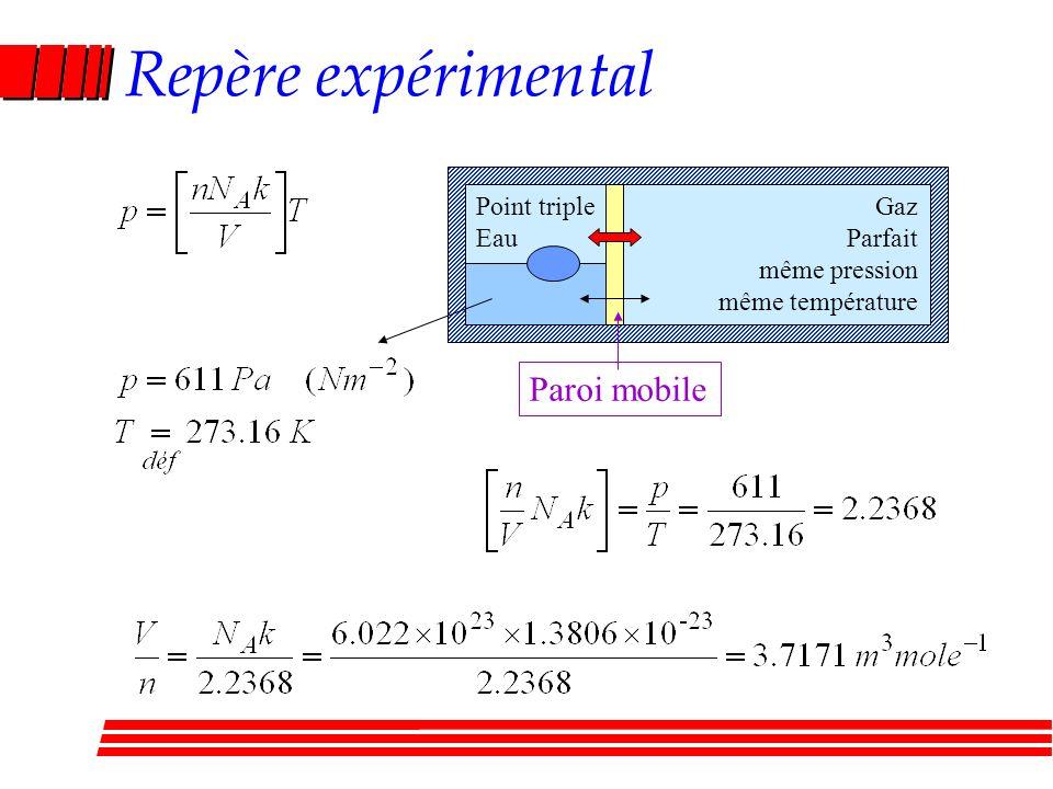 Repère expérimental Paroi mobile Point triple Eau Gaz Parfait