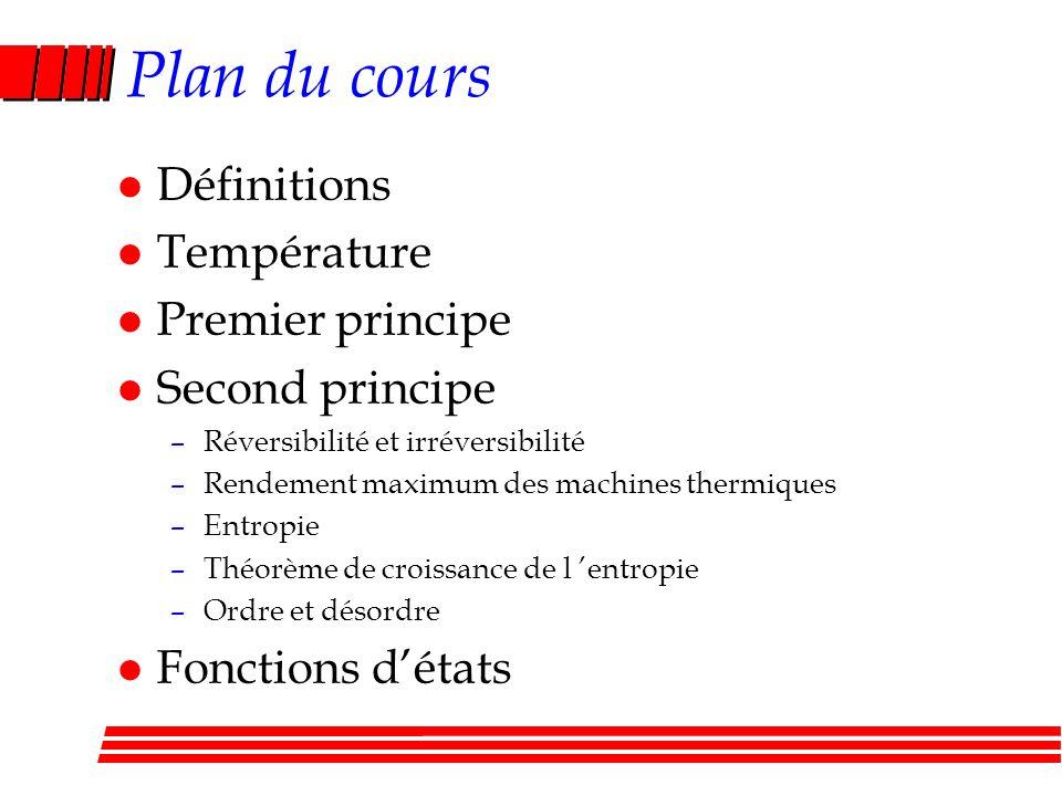 Plan du cours Définitions Température Premier principe Second principe