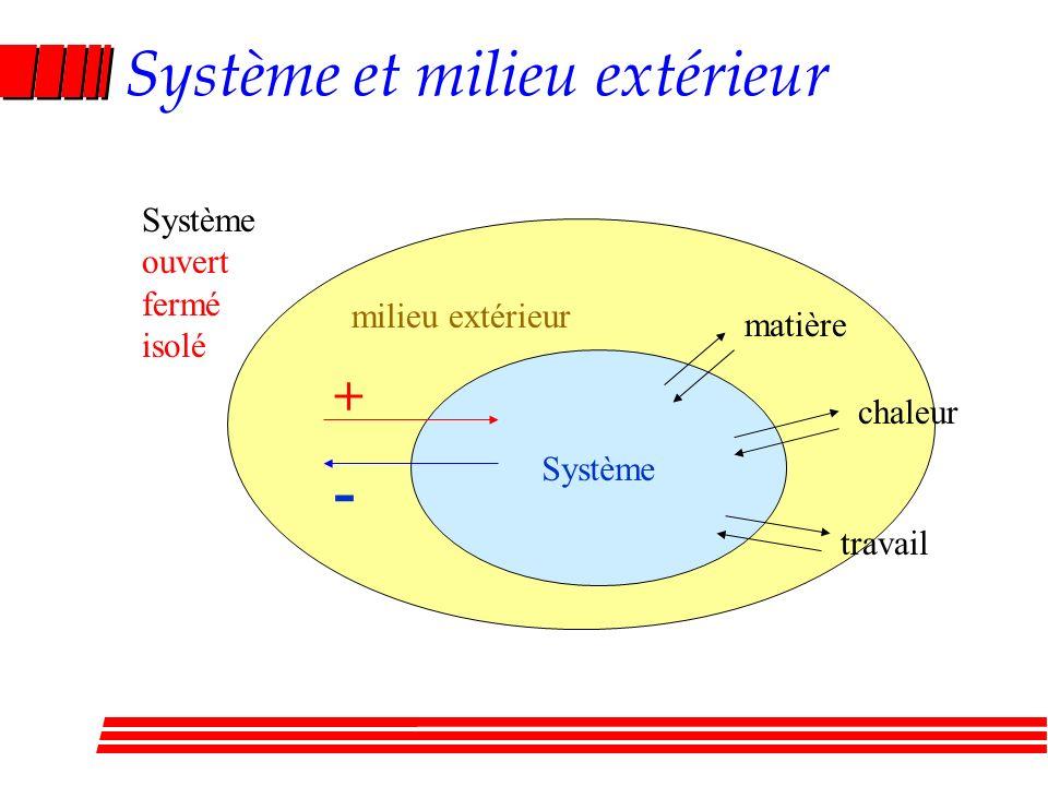 Système et milieu extérieur