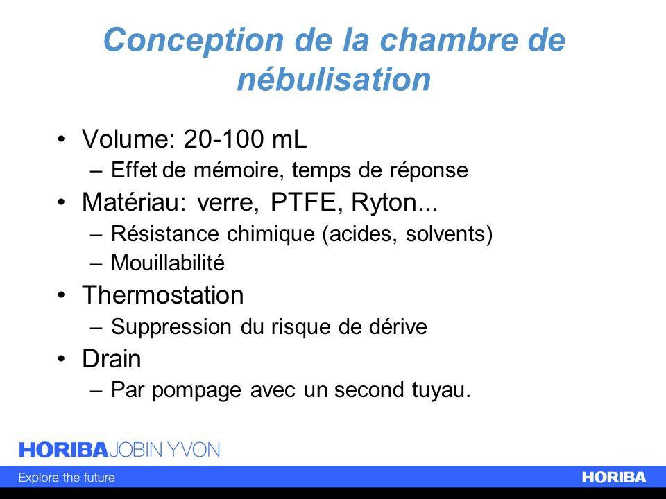 Conception de la chambre de nébulisation