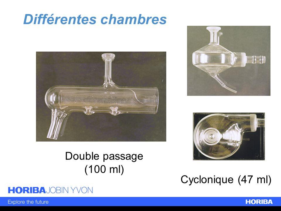 Différentes chambres Double passage (100 ml) Cyclonique (47 ml)