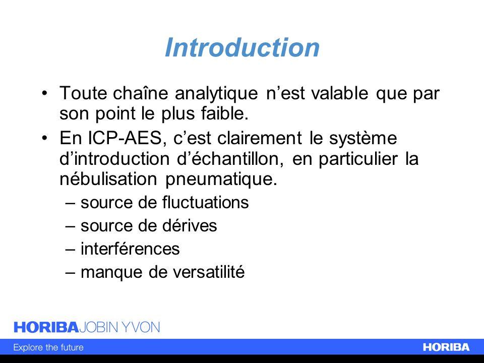 Introduction Toute chaîne analytique n'est valable que par son point le plus faible.