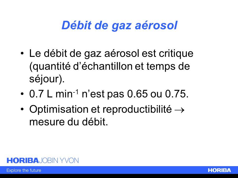 Débit de gaz aérosol Le débit de gaz aérosol est critique (quantité d'échantillon et temps de séjour).